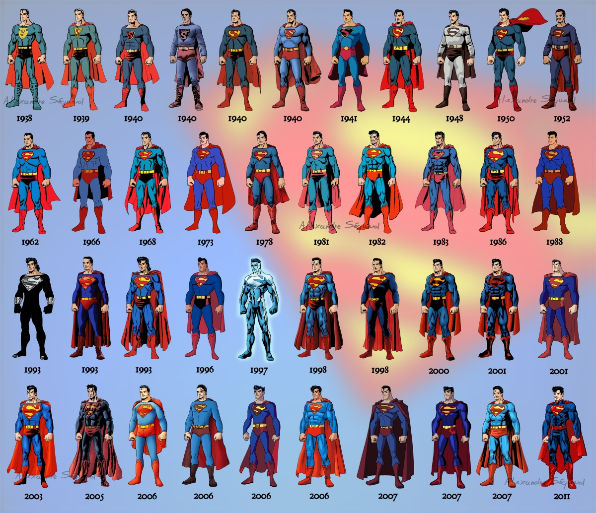 Superman's 75 Year Animated Evolution