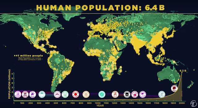 human-population-growth